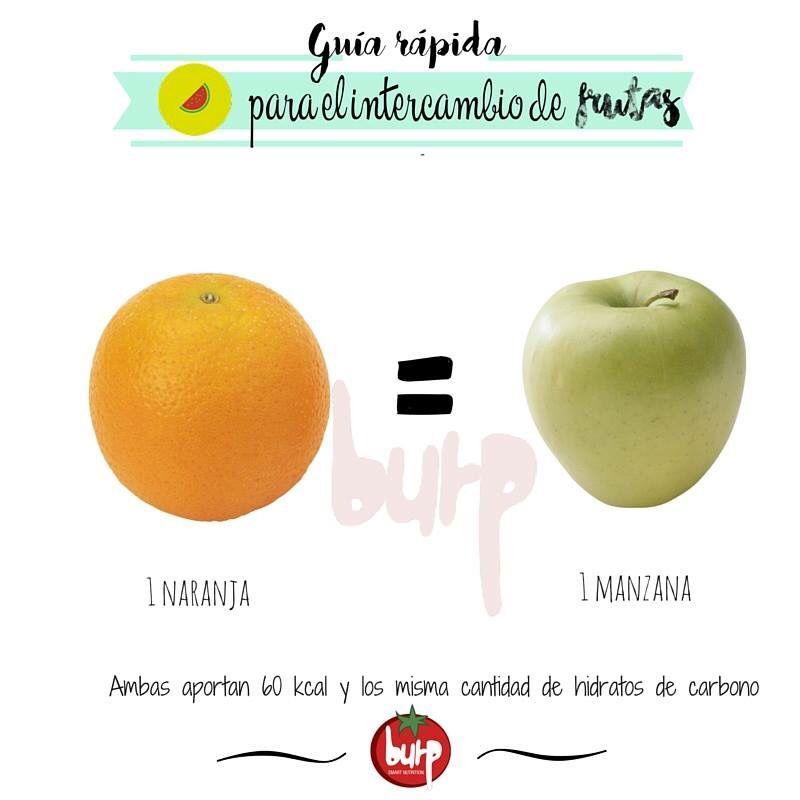 Intercambio de frutas!