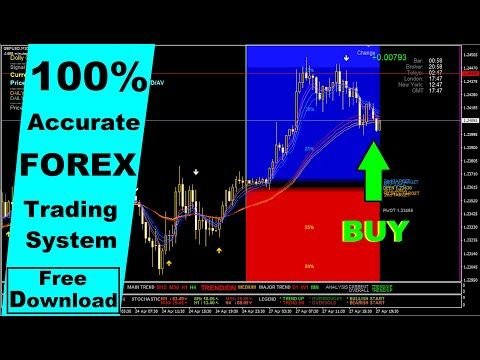 100 accurate forex indicator free download
