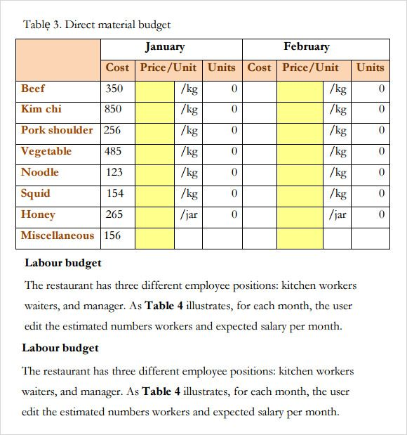 Restaurant Budget Example , Restaurant Budget Template , Usages of - sample line sheet template