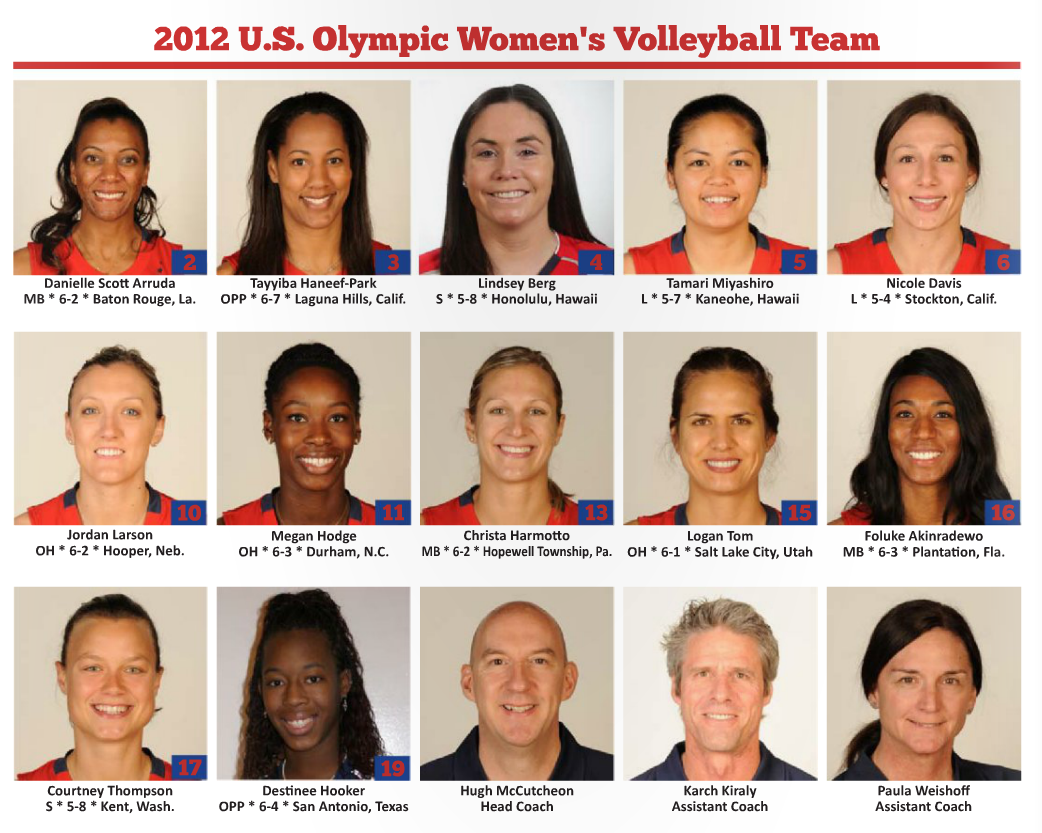 karch kiraly assistant coach us 2012 volleyball team womens