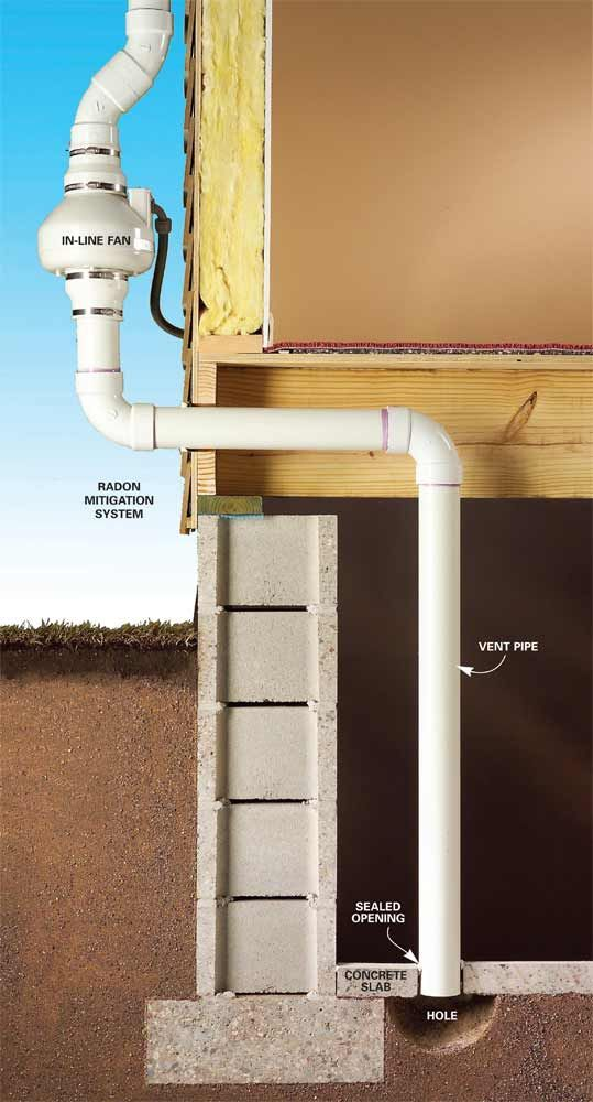 New Year S Resolutions For Your Home Sump Concrete