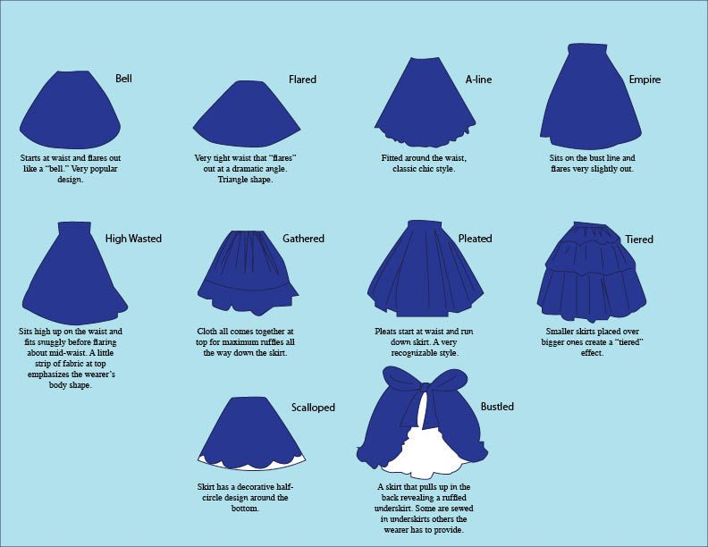 skirt types new dress pinterest lolita fashion