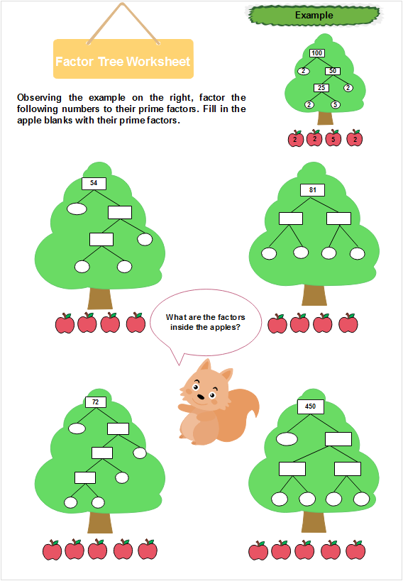 Cartoon Factor Tree Worksheet The Factor Tree Is Placed Inside A Green Tree With A Trunk Below Which Are Apples Tha Factor Trees Worksheets Worksheet Template