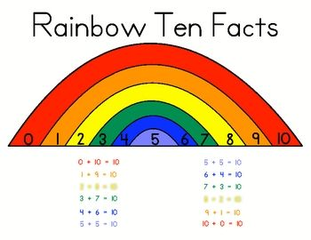 1000+ images about Numeracy-Rainbow10Facts on Pinterest | Bingo ...