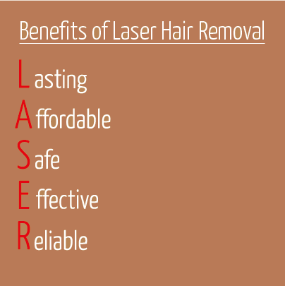 Benefits Of Laser Hair Removal Contact The Cosmetic Rejuvenation