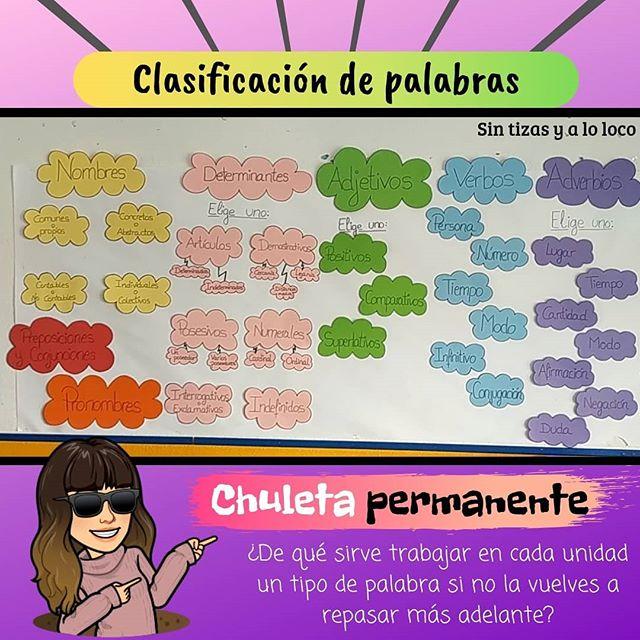 Clasificación De Palabras Os Presento La Enorme Chuleta Que Tengo En Clase Sobre La Clasificación De Palabras Los Li Chuleta Instagram Libros