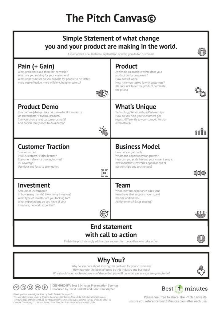 Ten Types of Innovation Innovation Pinterest Infographic and - delivery docket