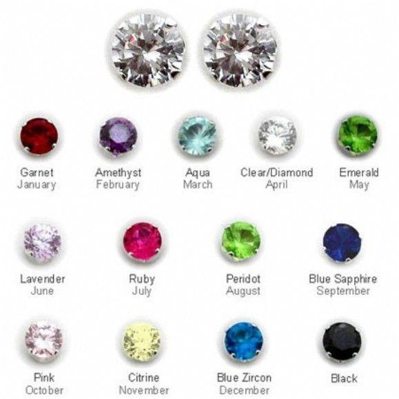 Birthstones - The Mineral and Gemstone Kingdom