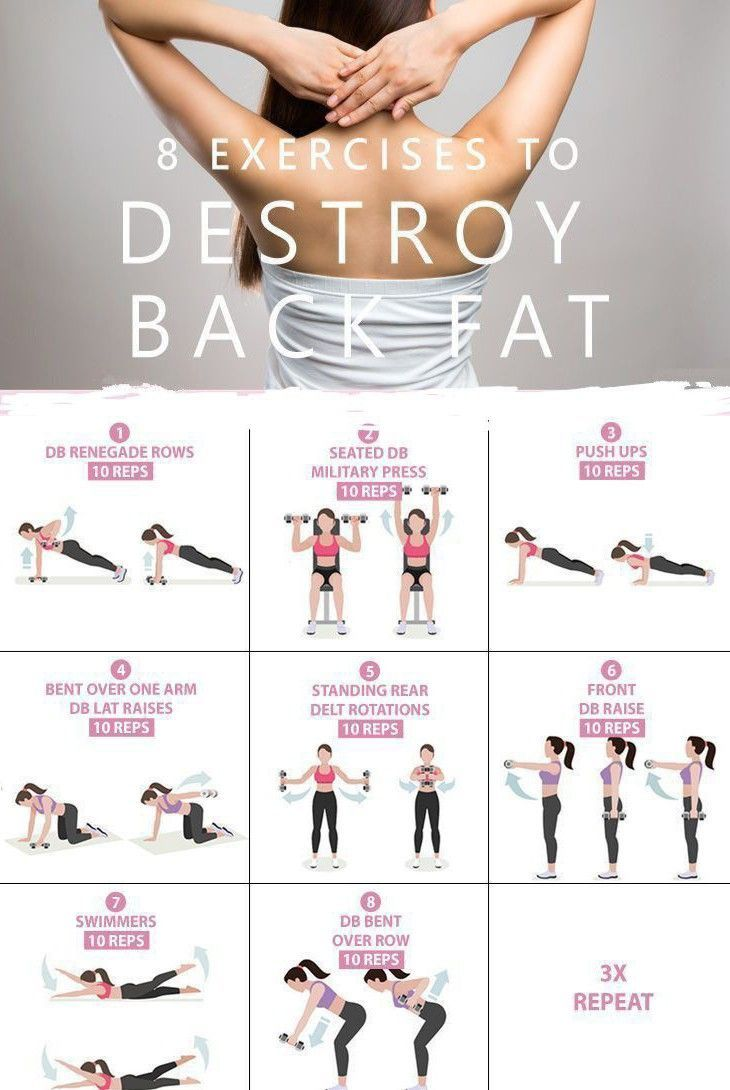 Ultimate Back Workout Plan: Home Back Workout - The Hust
