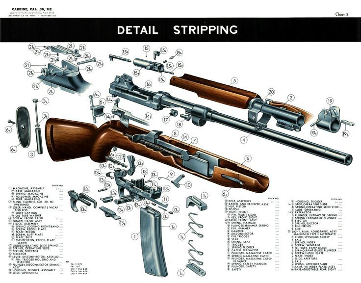 m1 carbine parts guns pinterest guns weapons and crafts rh pinterest co uk m1 carbine exploded diagram universal m1 carbine diagram