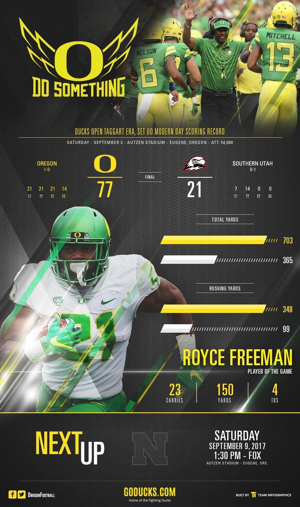 2017 Game 1 Infographic Autzen stadium, Oregon ducks