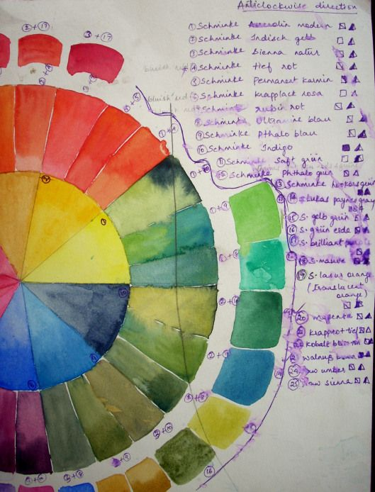 Derwent Color Chart Derwent Watercolour Pencils Watercolor