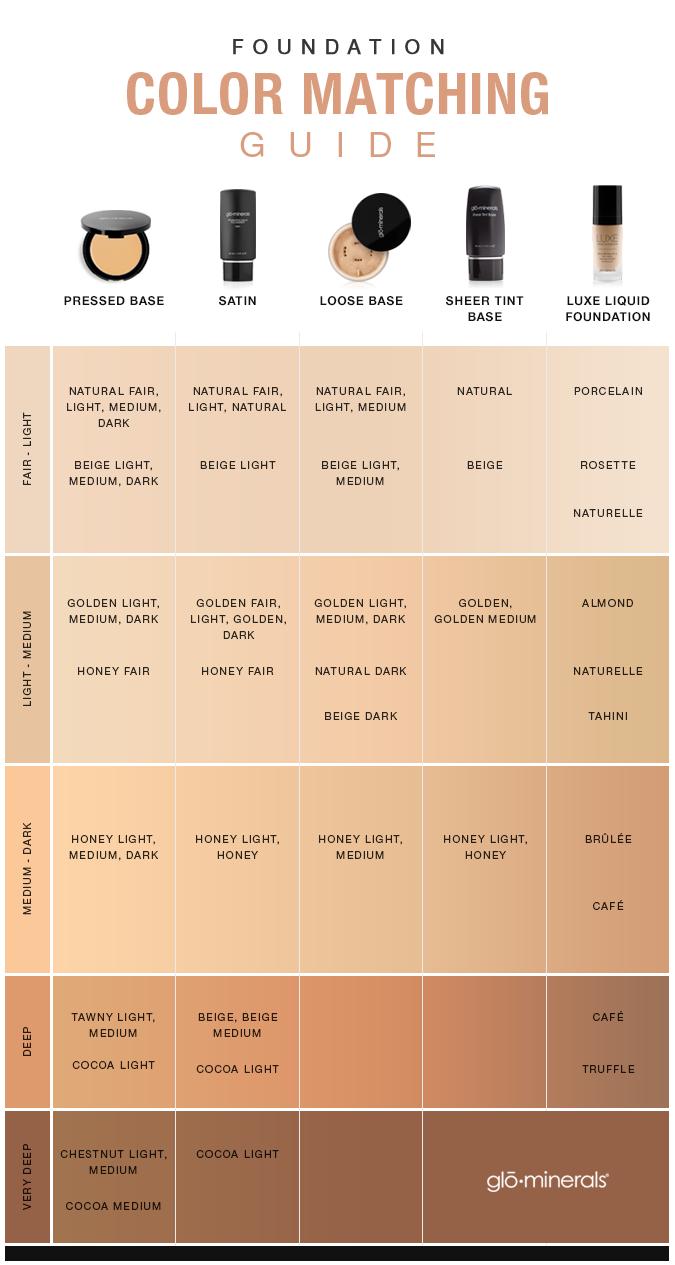 Foundation Match Chart