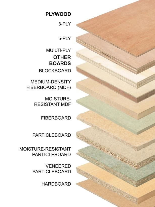 How to Cut and Rip Boards and Plywood | Pinterest | Carpentry ...
