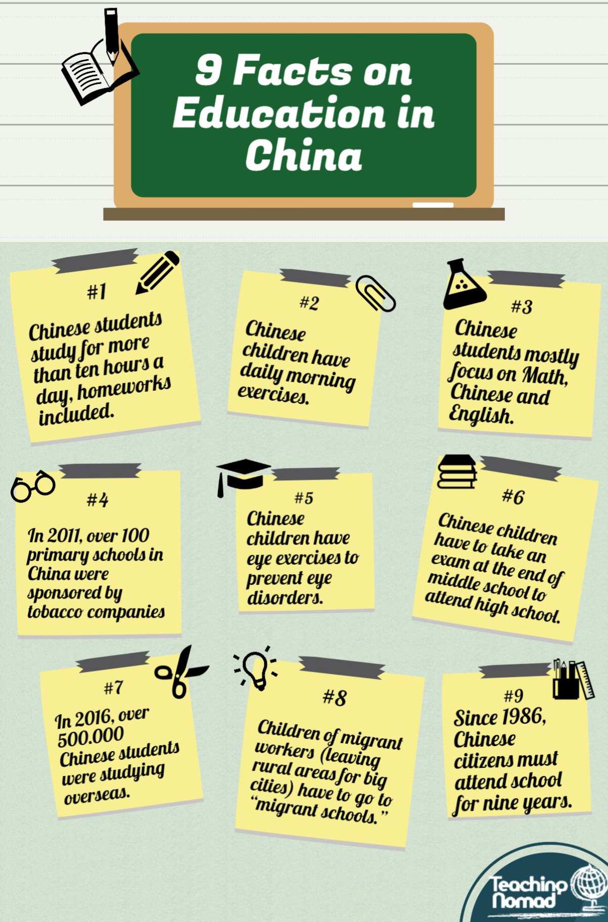 9 Facts On Education In China