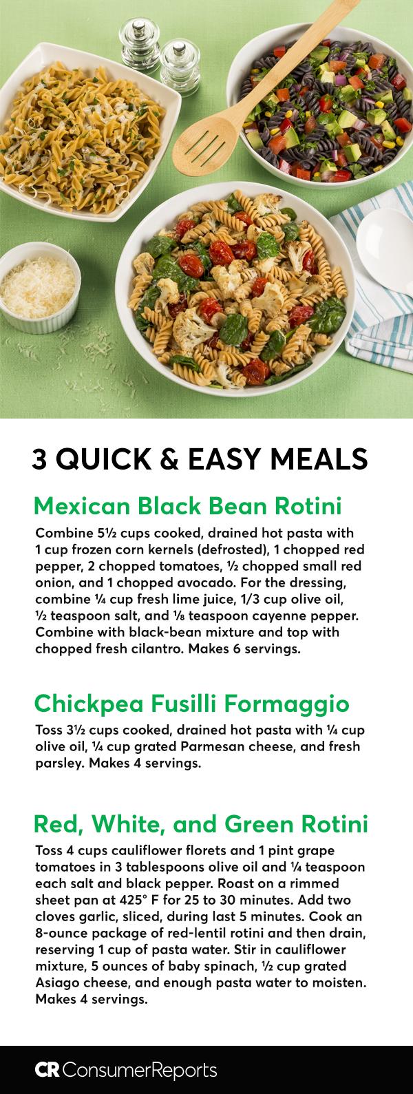 Tastiest Ways to Top Legume Pastas | Consumer reports, Test kitchen ...