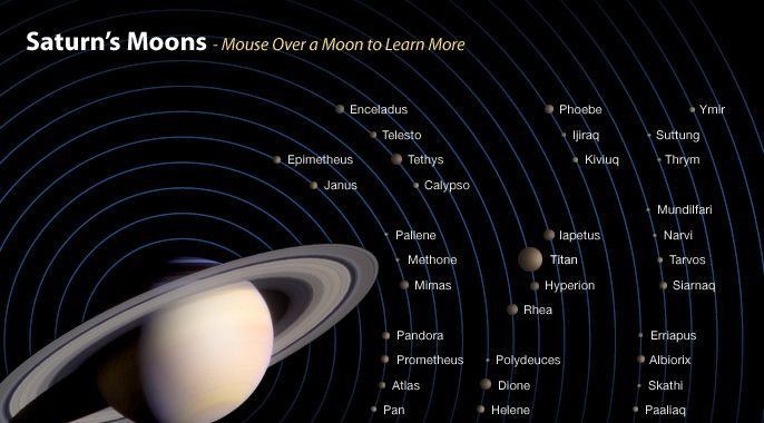 How Many Moons Does Saturn Have Nasa Google Search Saturns