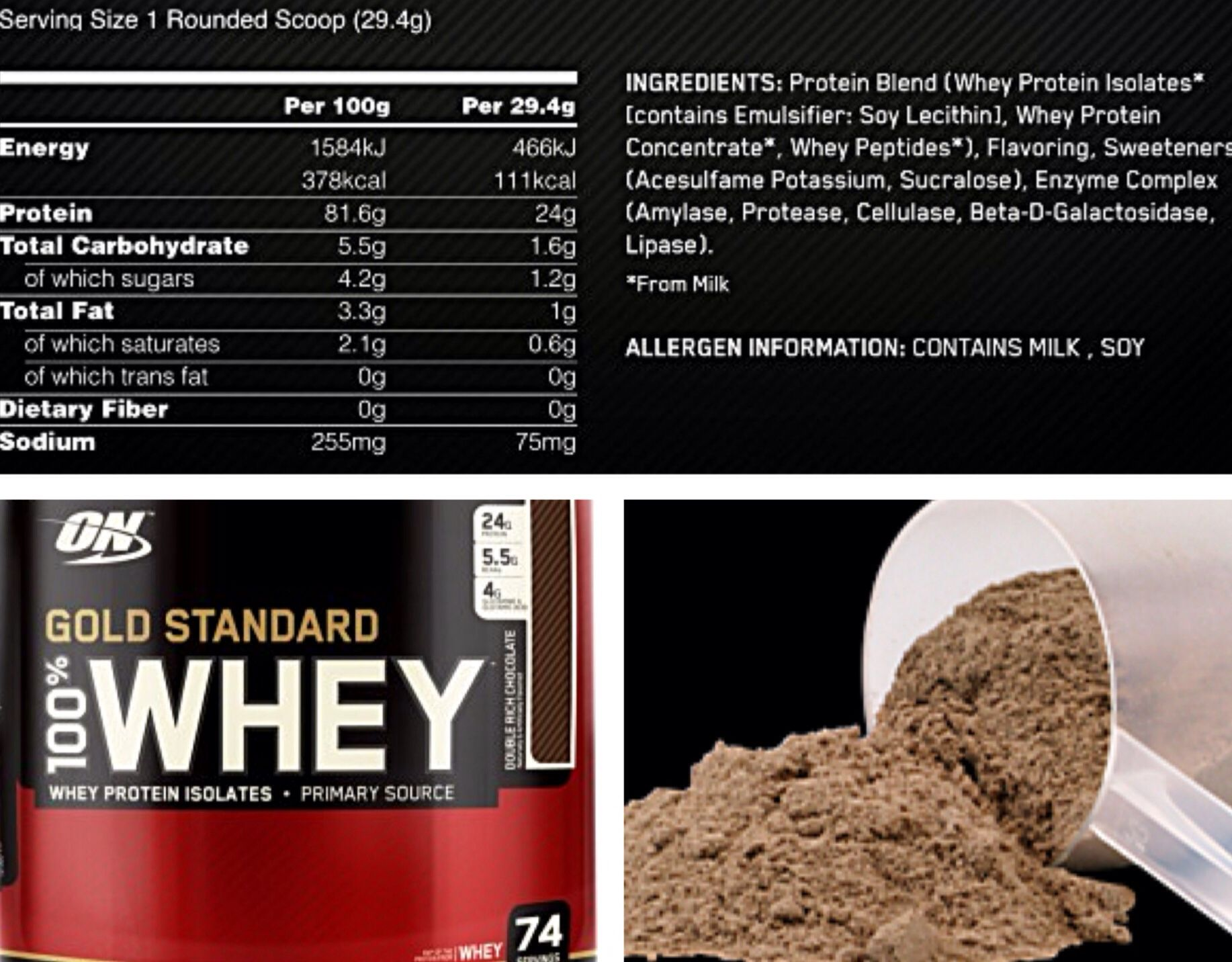 Nutritional Info of Whey