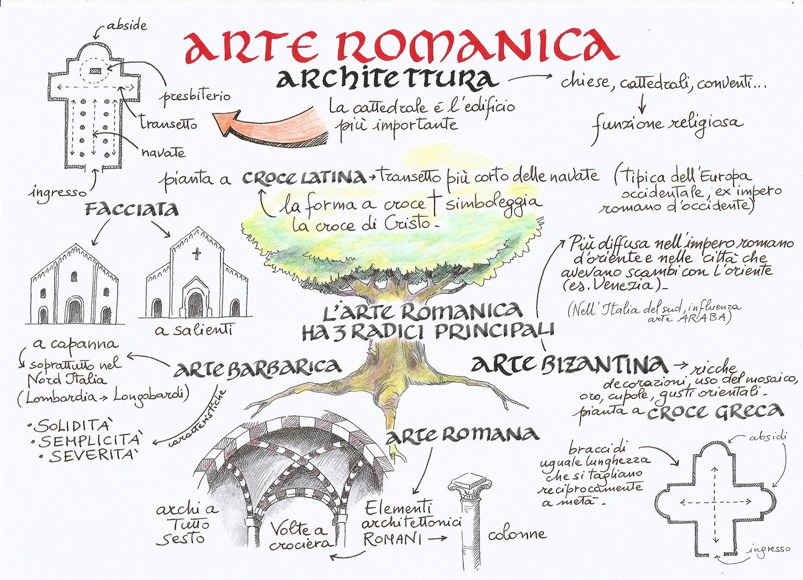 190 Ideas De Romanico Arte Romano Arquitectura Romana Historia Del Arte