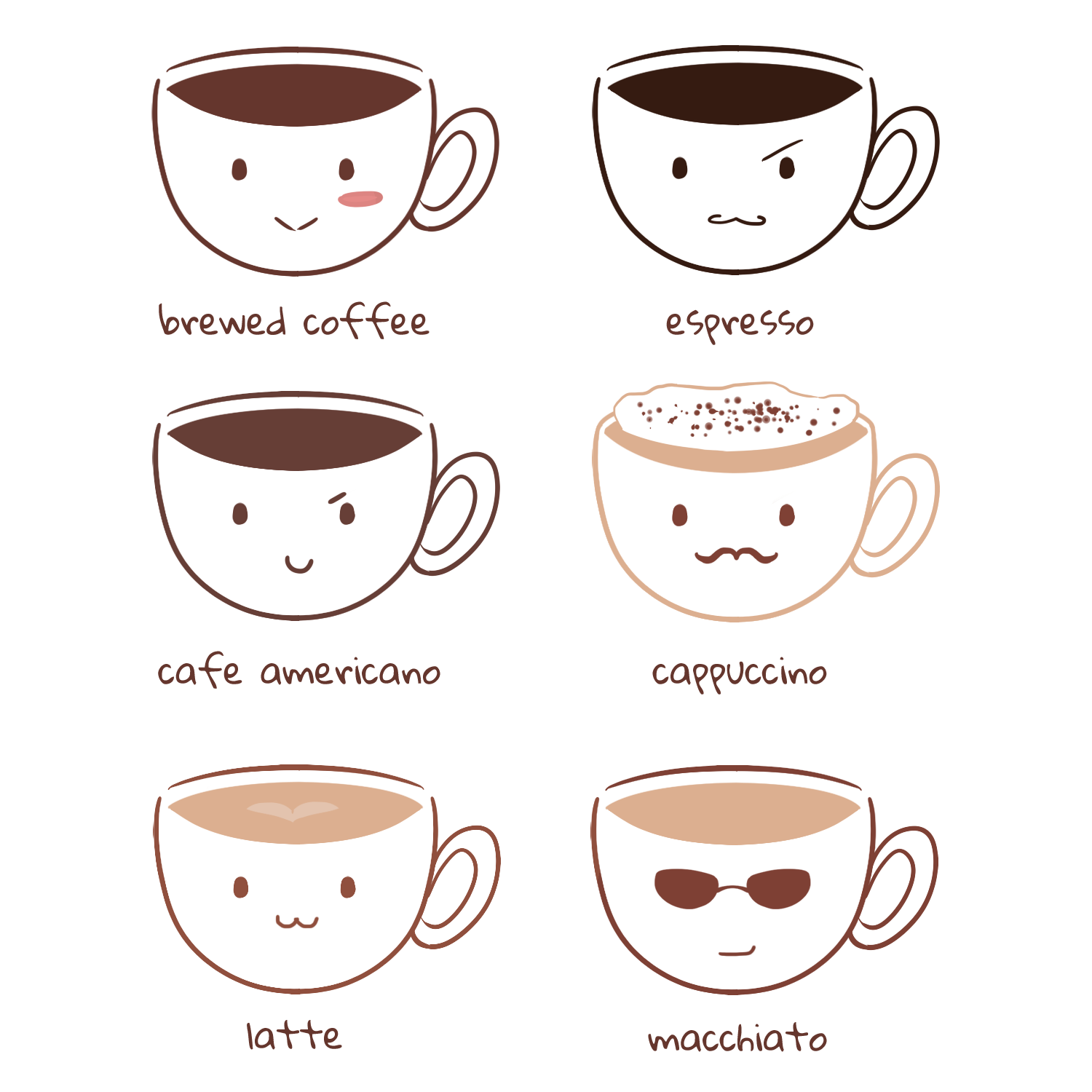 Do you know your kinds of coffee? We're giving you a crash course on the different types of coffee--in our coffee-licious blog post!