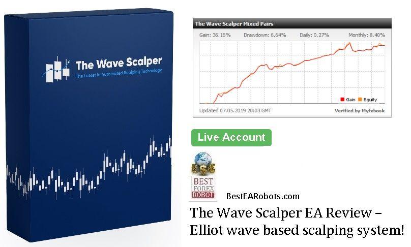 The Wave Scalper Ea Ea Robot Waves Robot