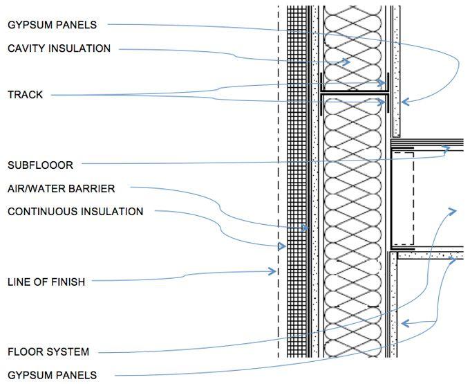 General Exterior Finish Solutions - Intermediate Floor Balloon ...