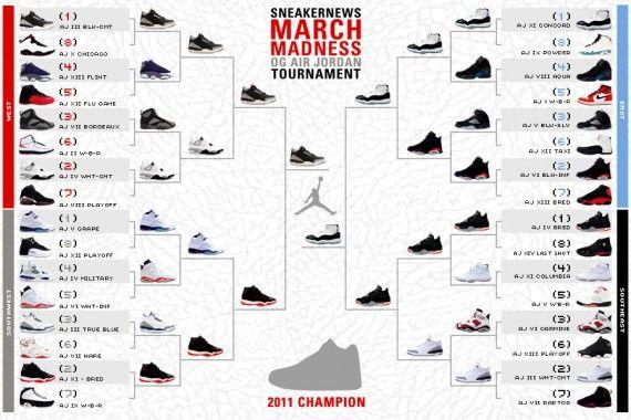 Jordan shoe bracket
