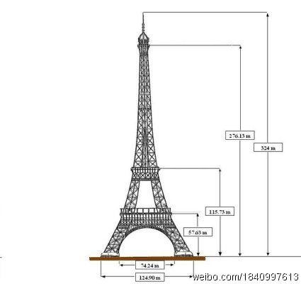 Amazing Golden Ratio...#paris