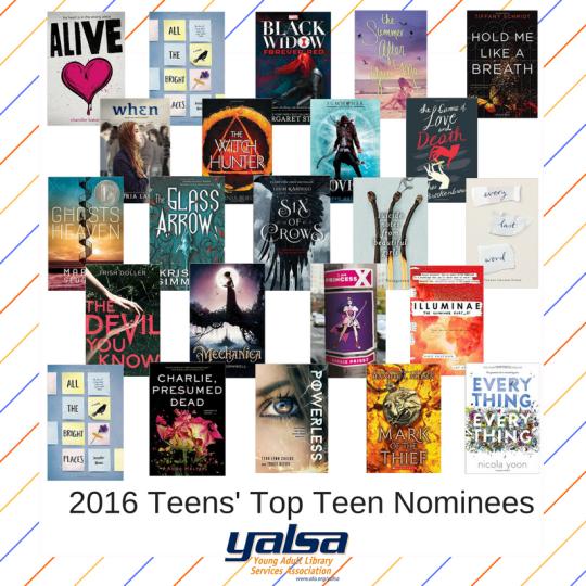 nuortenkirjat top 10