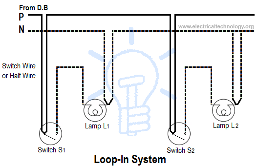 Loop in or looping system avatar pinterest electrical wiring electrical wiring systems jointing system looping system types of electrical wiring systems cleat wiring casing capping batten wiring conduit wiring asfbconference2016 Gallery