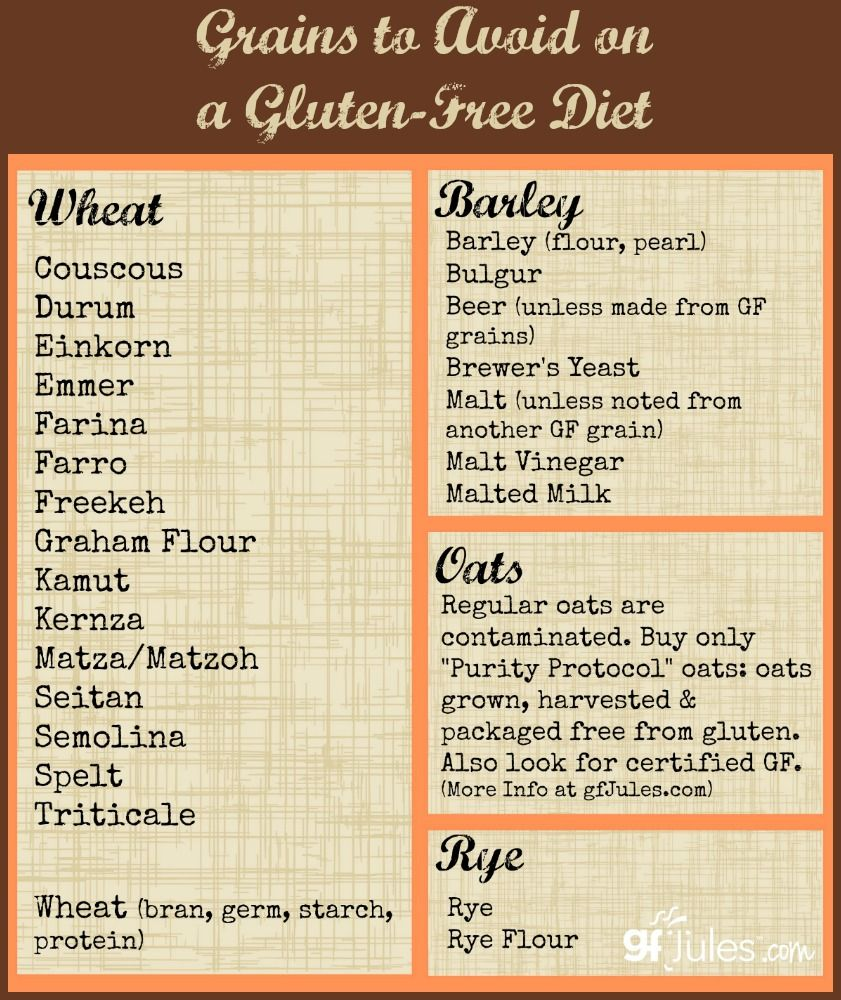 Pin on #Celiac Disease and Gluten Free Facts