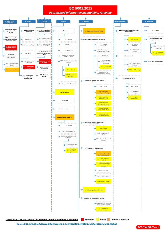 PMBOK 5TH EDITION EBOOK ISLAM PDF DOWNLOAD