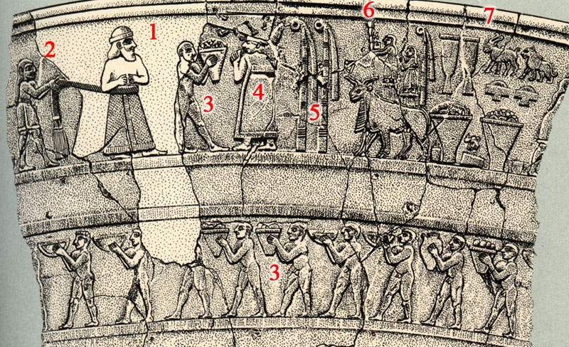 Warka Vase Notes For Nmc491 E N E N U R U History Ancient