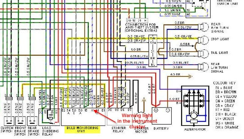 wiring diagram planos el ctricos pinterest diagram and bmw rh pinterest co uk 1992 bmw k75 wiring diagram Bmw K100 Wiring Diagram