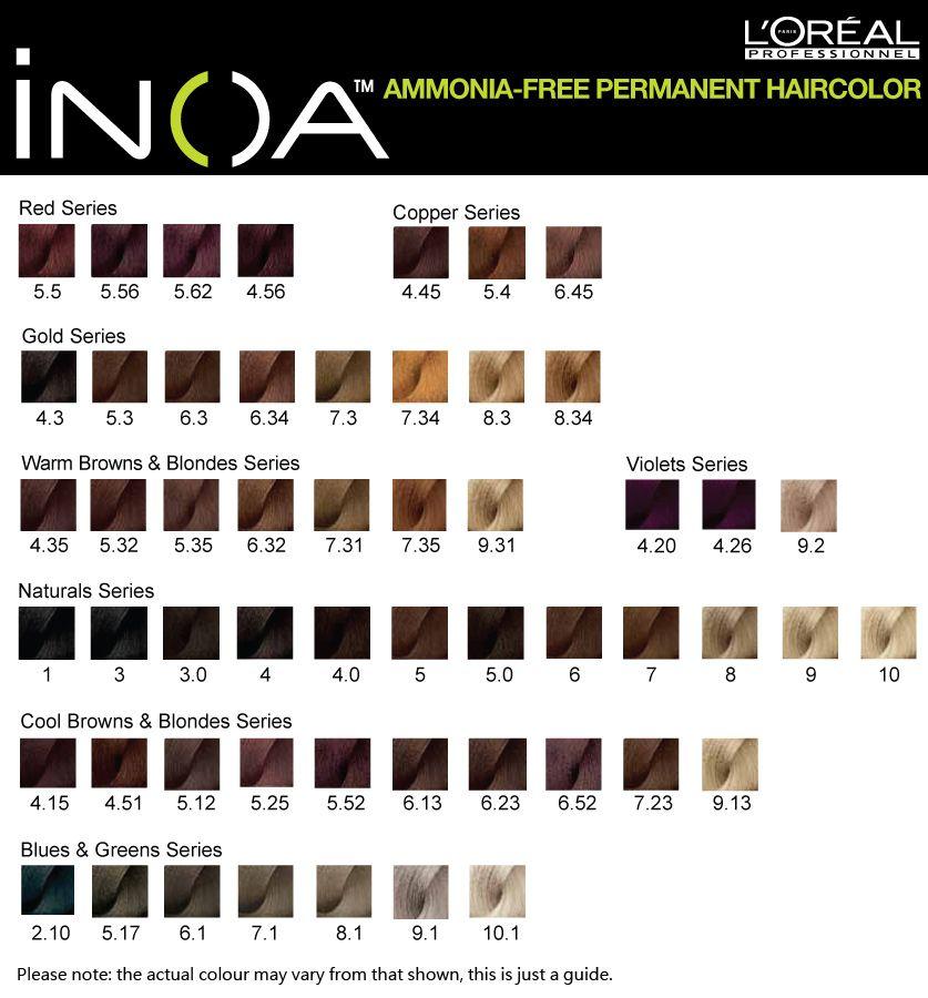 Inoa hair color  google search also   oreal professional colour chart formulas rh pinterest