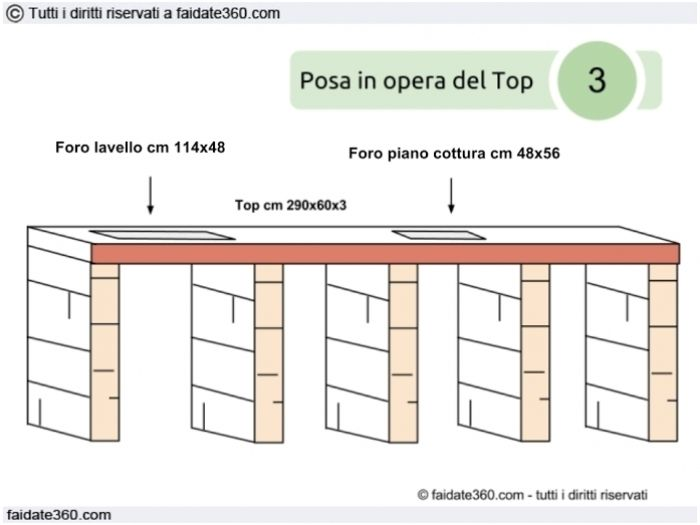 Cucina in muratura posa in opera top | CUCINA IN MURATURA ...