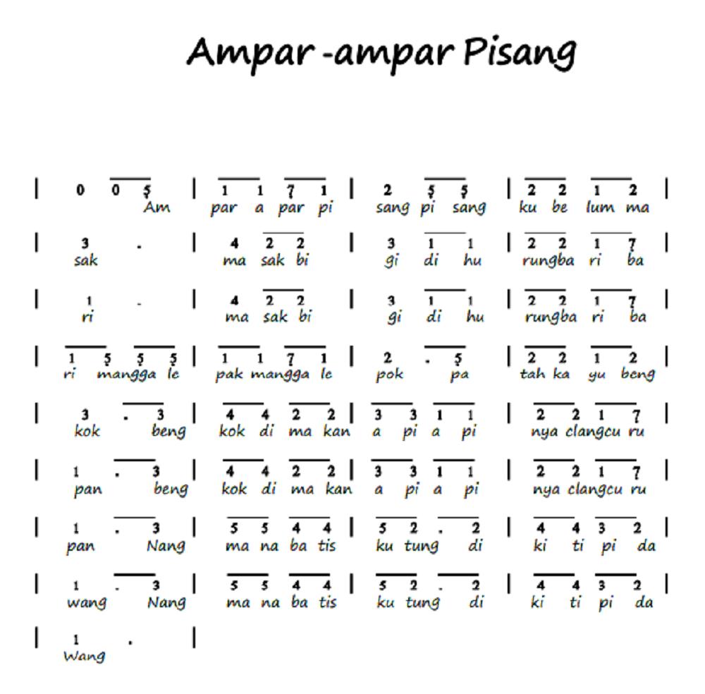 Notasi Angka Piano PIanika Ampar Ampar Pisang Lagu Daerah