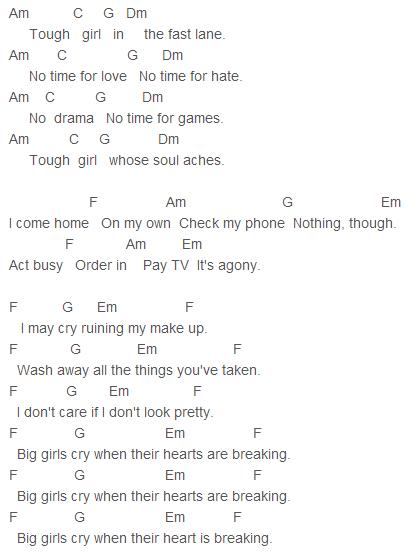 Sia - Big Girls Cry Chords Capo 5   Guitar Chords   Pinterest ...