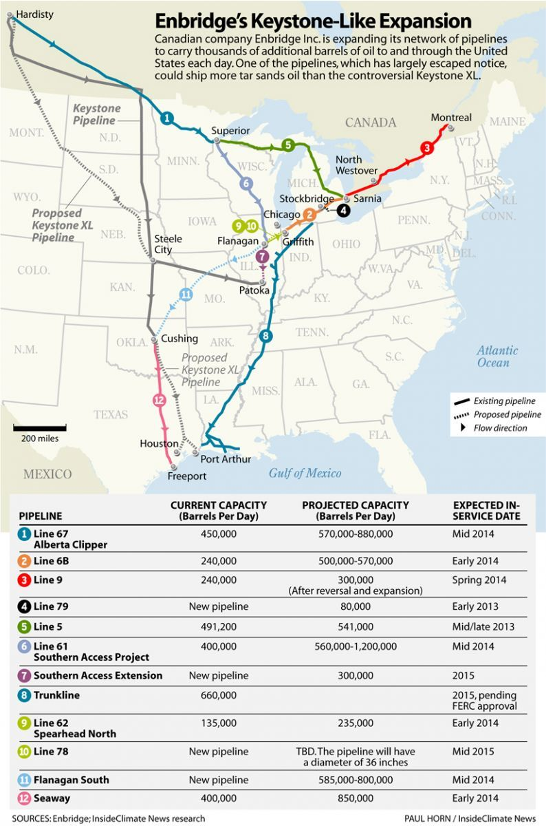 Map Another Major Tar Sands Pipeline Seeking US Permit - Map of us pipeline system