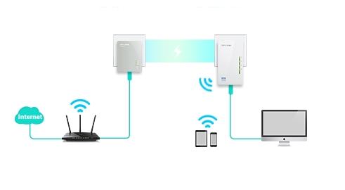Professional IT technician And IT support in Dubai 0556789741 Wifi