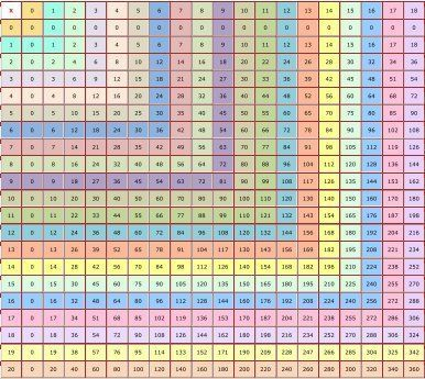 Fantastic Free Printable Multiplication Chart  Goes Up To