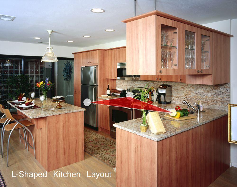 Kitchen work triangle l shaped layout kitchen work for Kitchen design triangle