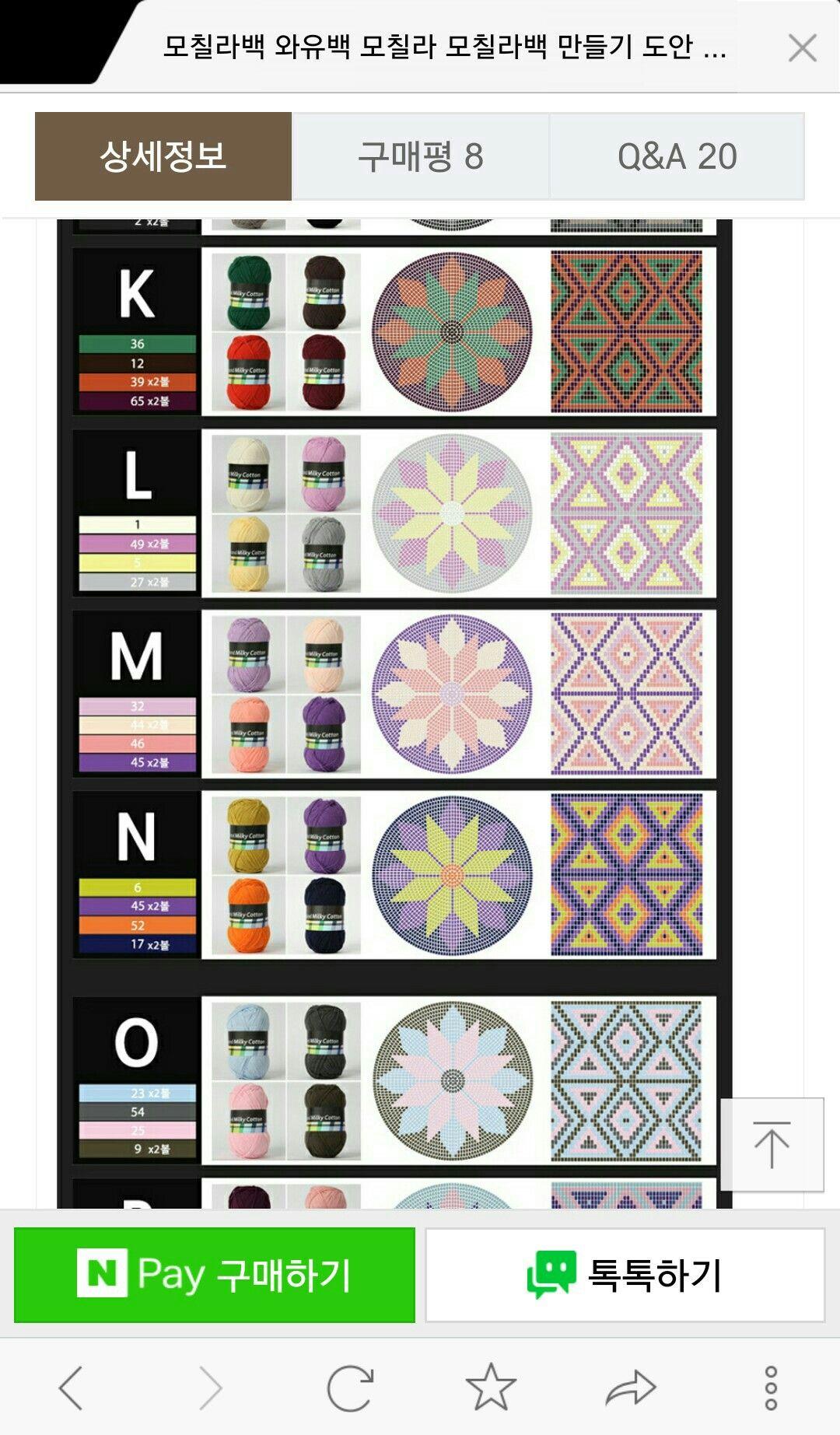 Pin von Newton Namkaew auf Bags | Pinterest | Tasche muster ...
