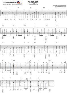 Hallelujah Leonard Cohen Fingerstyle Guitar Guitar Tabs