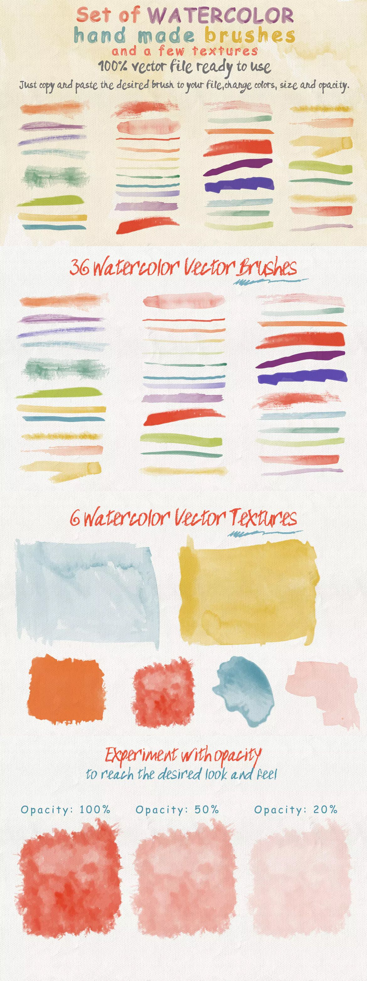 Set Of Watercolor Brushes And Textures For Photoshop Watercolor