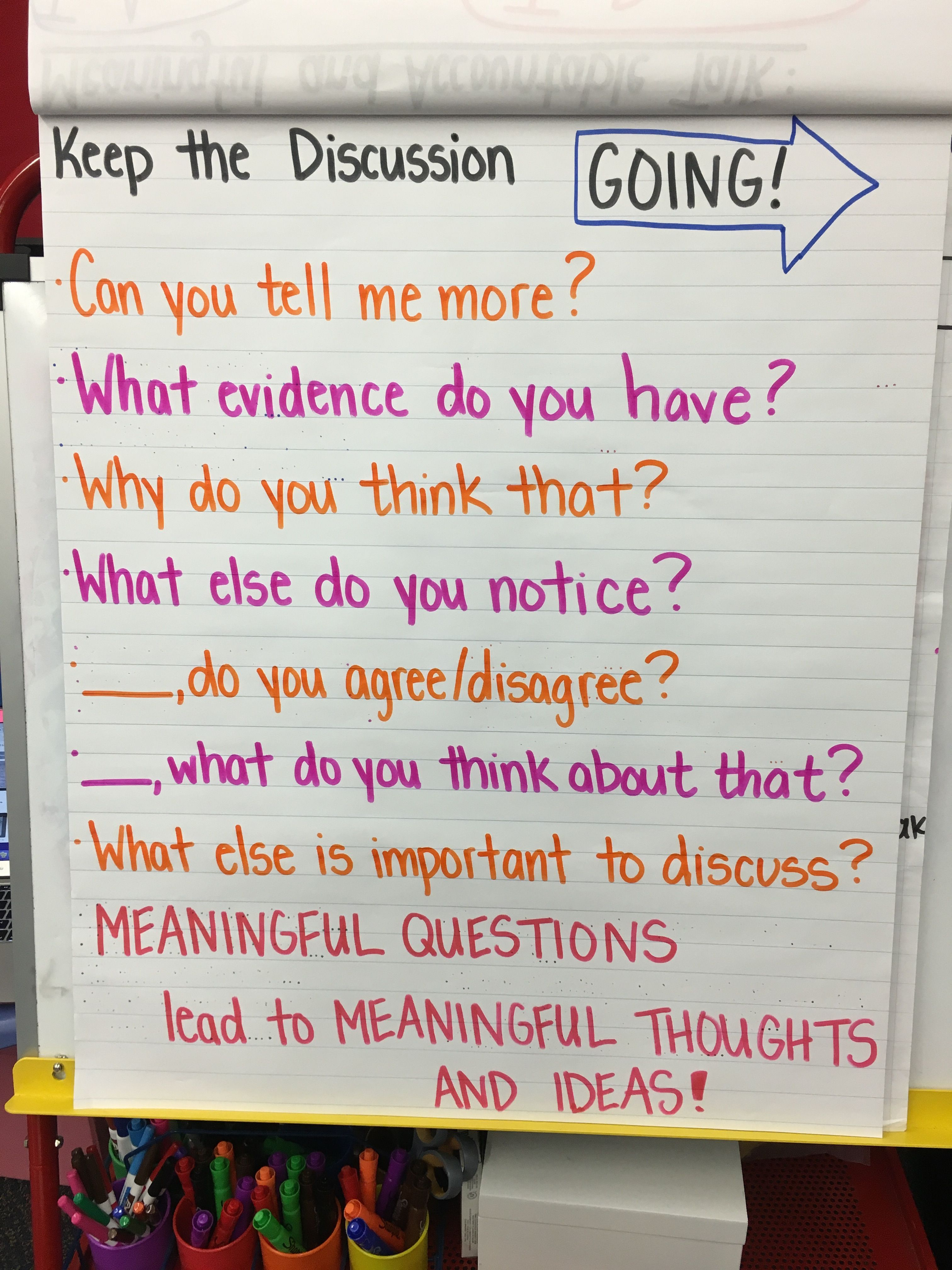 Class Discussion Anchor Chart Help Your Students Keep The Conversation Moving With This Helpful Anchor Chart Success Academy Resource Classroom Anchor Charts
