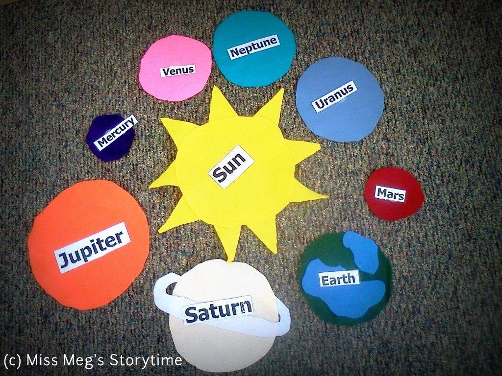 Miss Meg S Storytime Eight Little Planets