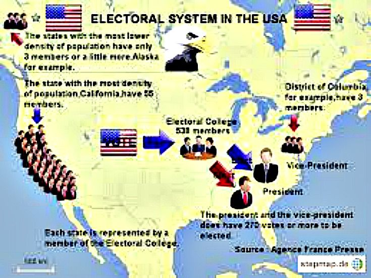 A Map Explaining The Electoral College System In American - Map of electorate in us