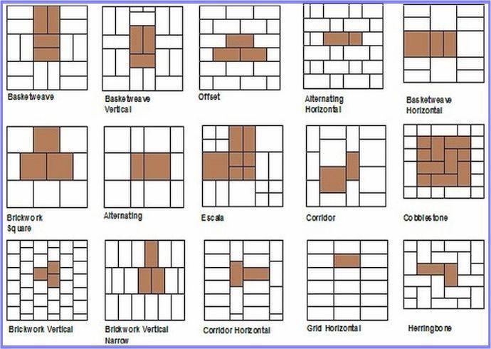 Brick Pattern Tile Layout Tile Layout Subway Backsplash Tile