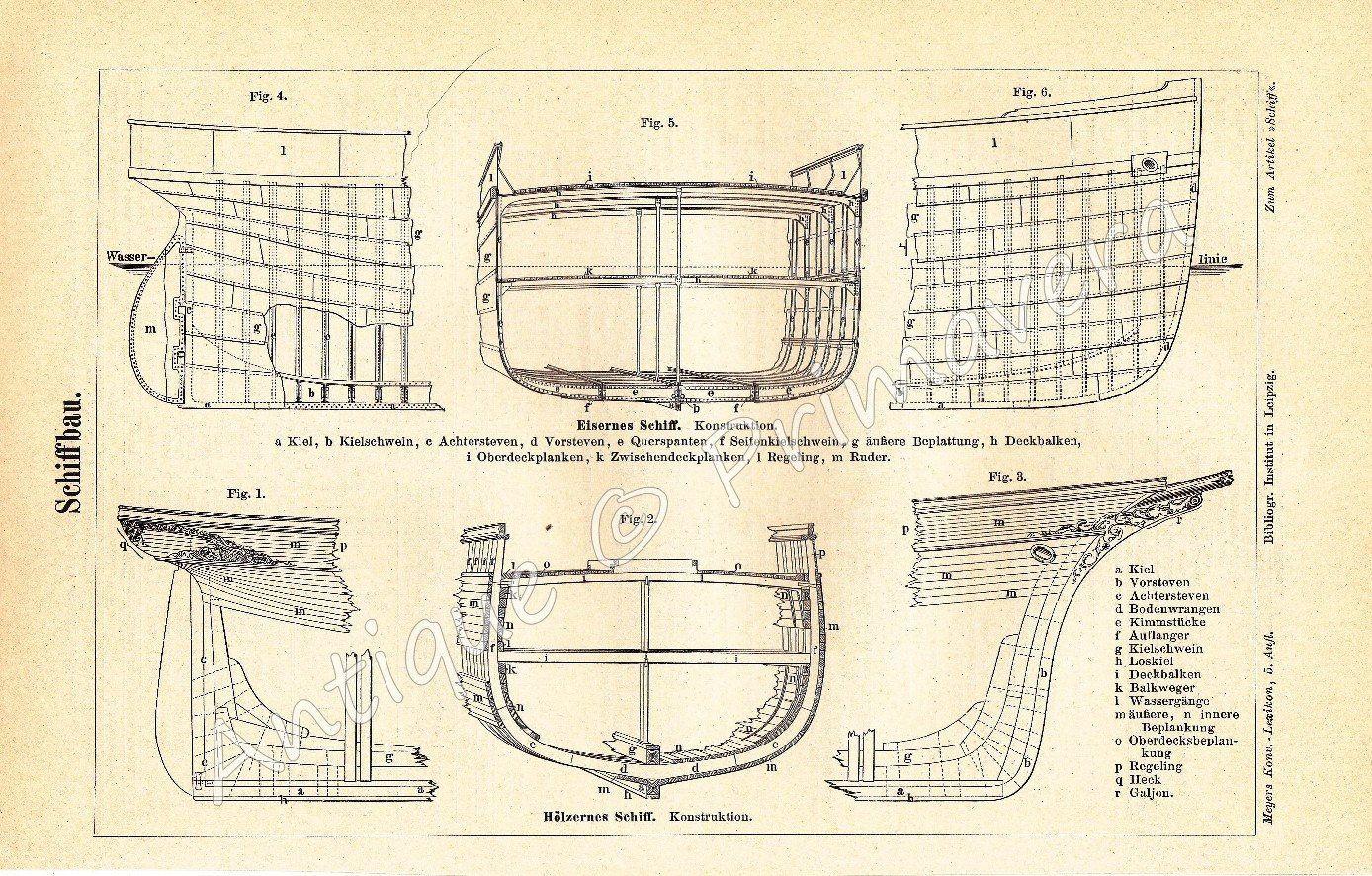 1896 Shipbuilding Naval Architecture Construction Of Wooden Etsy Boat Building Plans Boat Building Wooden Boat Plans
